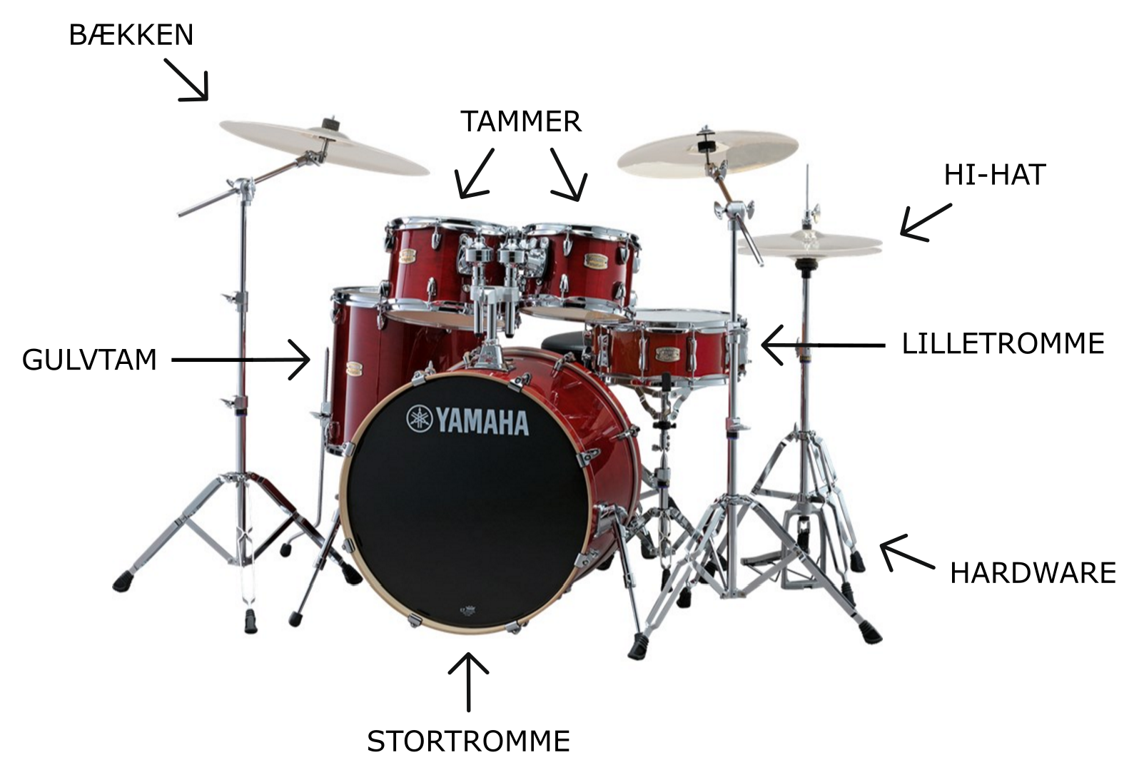 Drum set parts