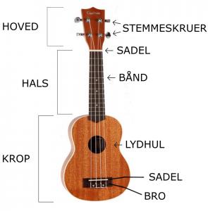 ukulele parts